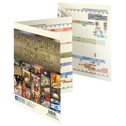 Bible Study Tools - History of Israel Timeline